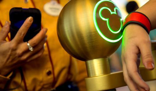 Disney Parks - Planning Your Visit | YummyMummyClub.ca