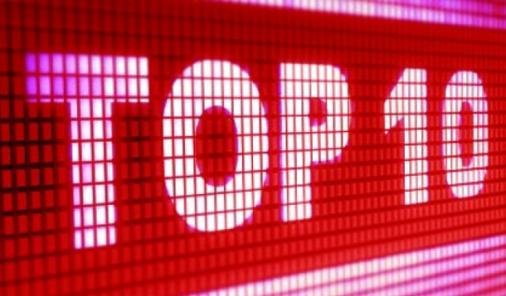 Top 10 Stories of the Year