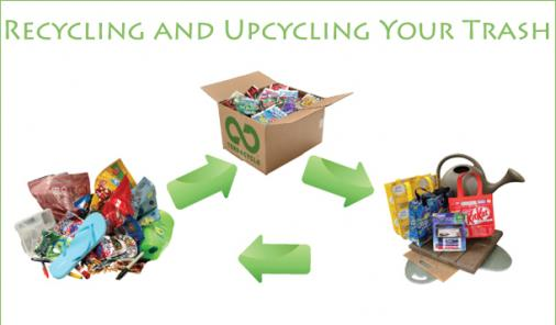 A Unique Way To Recycle and Upcycle Your Trash