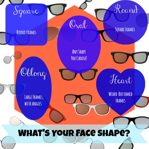 Become a Spectacle: Choose the Right Glasses for Your Face ...