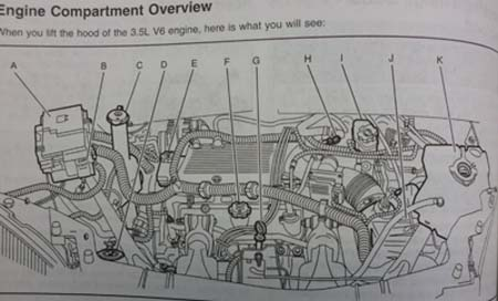 2004 buick rendezvous engine diagram picture 2004 free