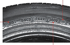 Transport Canada tire date code