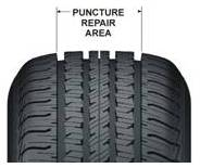 Tire puncture repair area